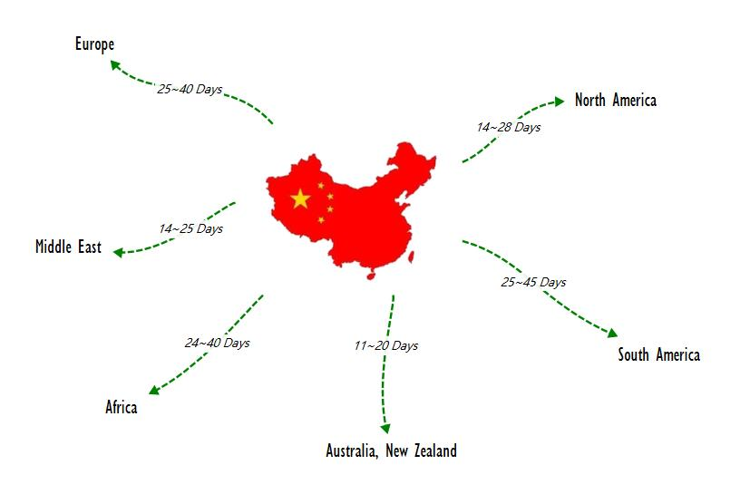 Shipping-time-from-China-to-other-countries